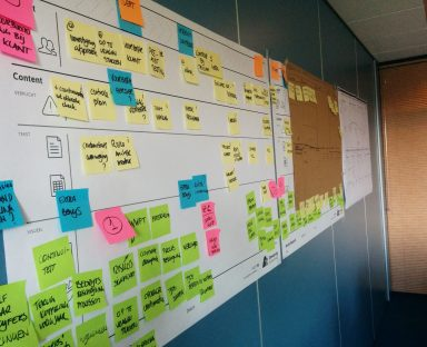 Facet Service Blueprint